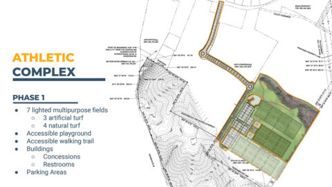 Clarksville Exit 8 Athletic Complex Phase 1