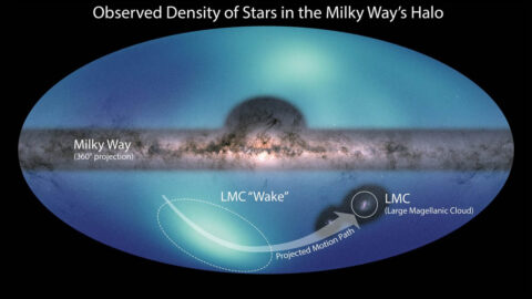 Images of the Milky Way and the Large Magellanic Cloud (LMC) are overlaid on a map of the surrounding galactic halo. The smaller structure is a wake created by the LMC's motion through this region. The larger light-blue feature corresponds to a high density of stars observed in the northern hemisphere of our galaxy. (NASA/ESA/JPL-Caltech/Conroy et. al. 2021)