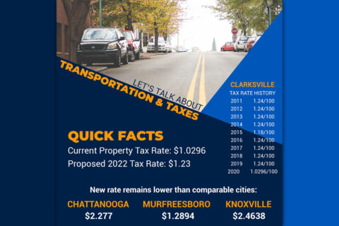 City of Clarksville Transportation and Taxes Facts.