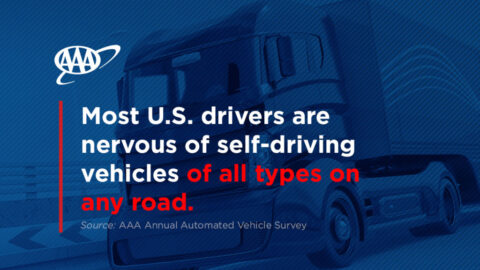 Most U.S. drivers are Nervous of self-driving vehicles of all types on any road. (AAA)