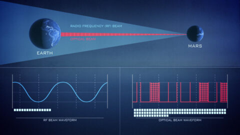 Graphic representation of the difference in data rates between radio and laser communications. (NASA)