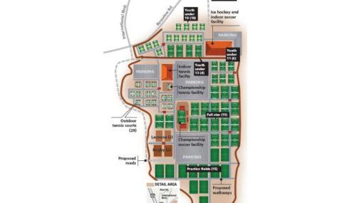 Original Proposed Clarksville Sports Complex