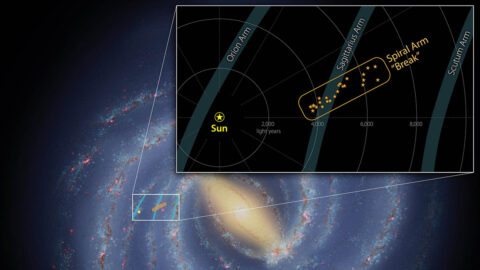 A contingent of stars and star-forming clouds was found jutting out from the Milky Way's Sagittarius Arm. The inset shows the size of the structure and distance from the Sun. (NASA/JPL-Caltech)