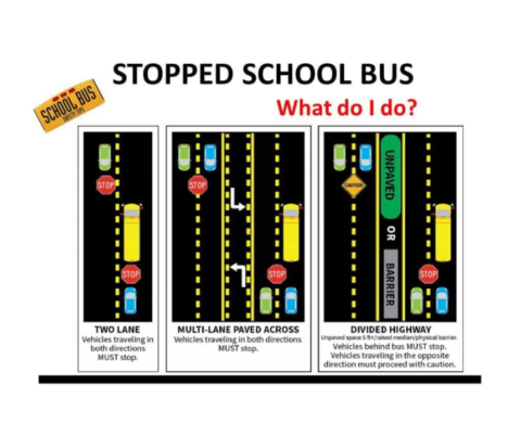Sopped School Bus - What Do I do
